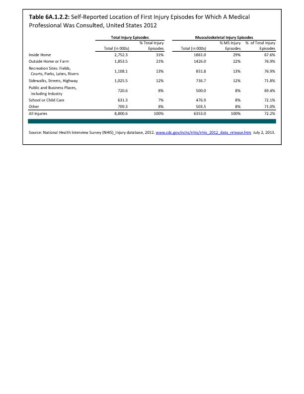 qcs 2014 section 6 pdf